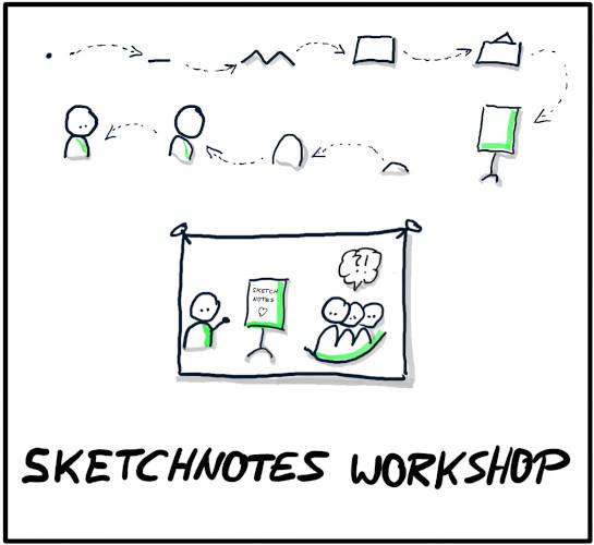 Sketchnotes-Workshop