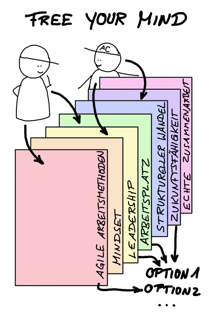 Agile Coaching: Free your mind; Coaching bedeutet, für ein bestimmtes Problem durch Implse aus verschiedenen Ebenen neue Optionen zu finden